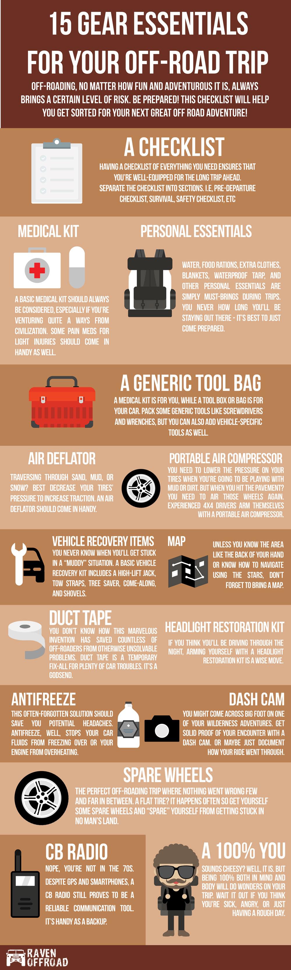 15 gear essentials